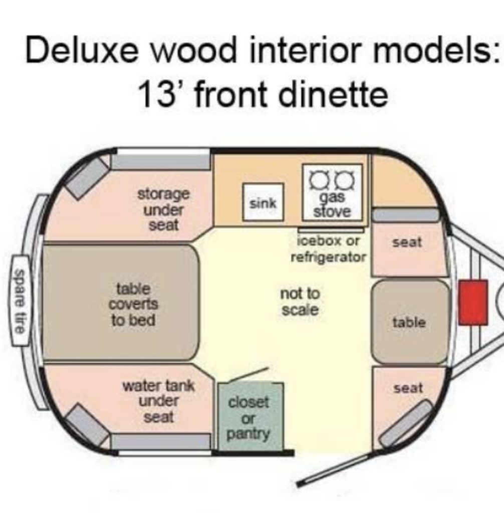 Here is the layout of our camper